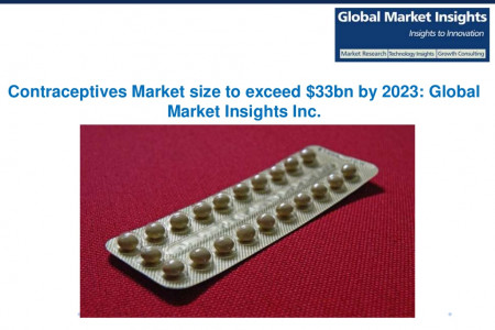 Contraceptives Market size to exceed $33bn by 2023 Infographic
