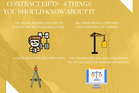 Contract Lifts - 4 Things You Should Know About It Infographic