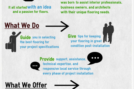 Contract Options, Inc.: A Brief Synopsis  Infographic