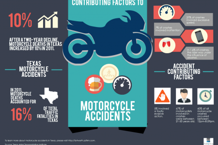 Contributing Factors To Motorcycle Accidents Infographic