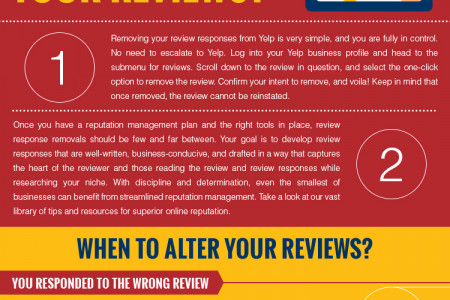 Control + Alt + Delete: Customer Reviews Infographic