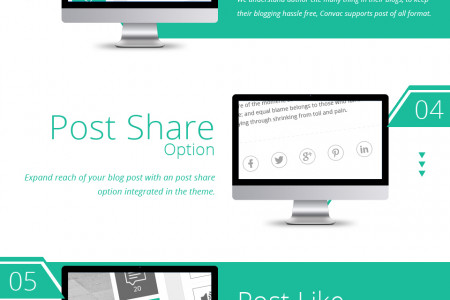 Convac - Responsive Multi Author Blogging Theme Infographic