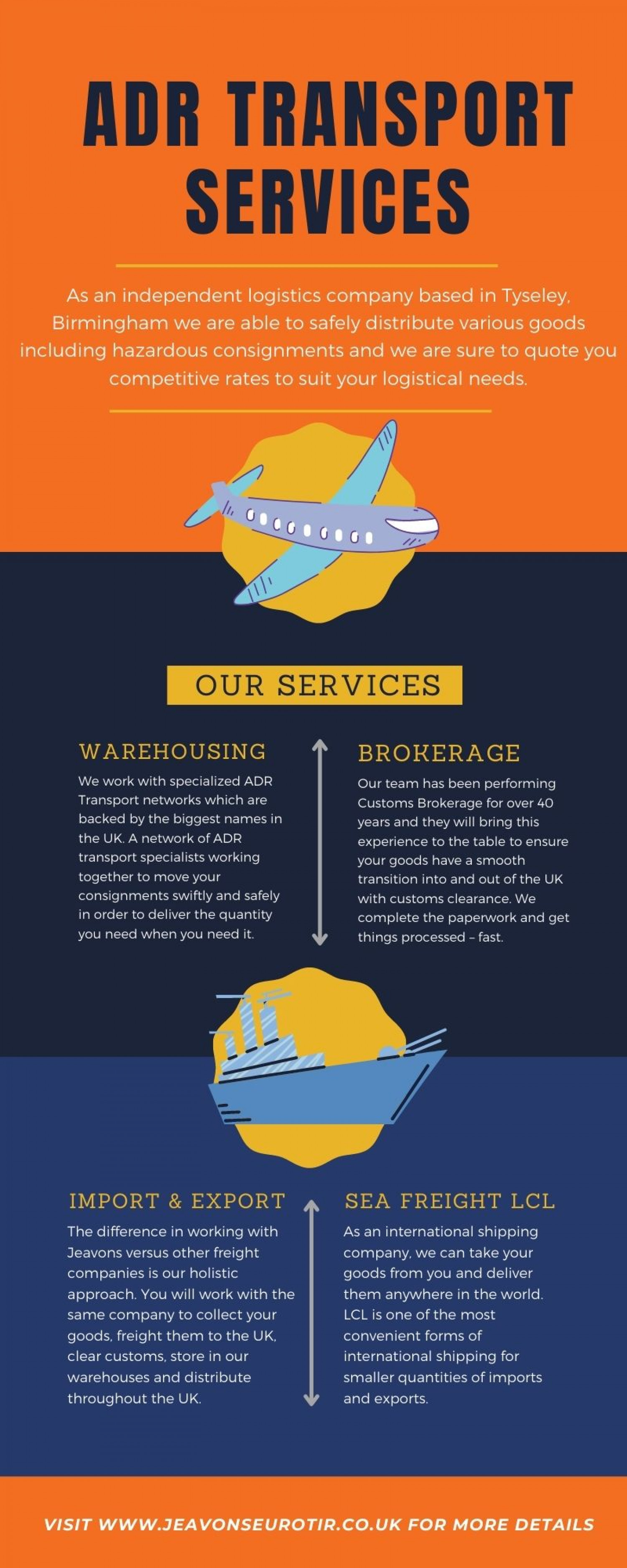 Convenient Exporting to Italy by Jeavon Seurotir Infographic