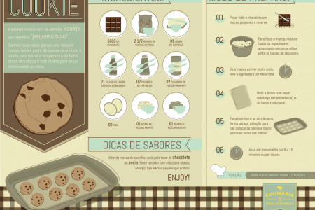 Cookie Infographic