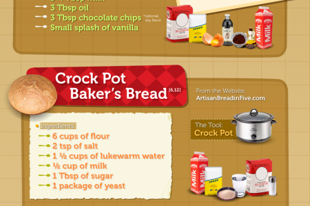 Cooking Tricks You Won't Believe Infographic