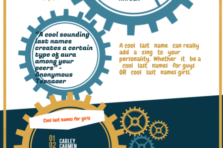 Cool Last Names Infographic