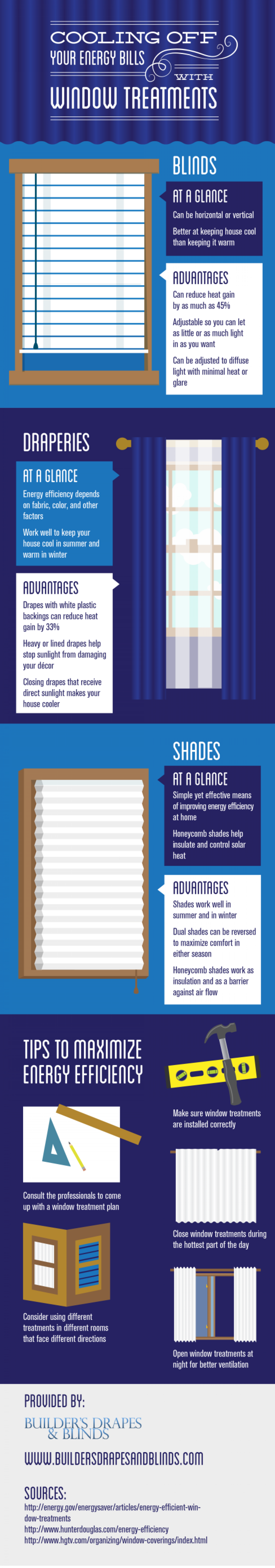 Cooling Off Your Energy Bills with Window Treatments Infographic