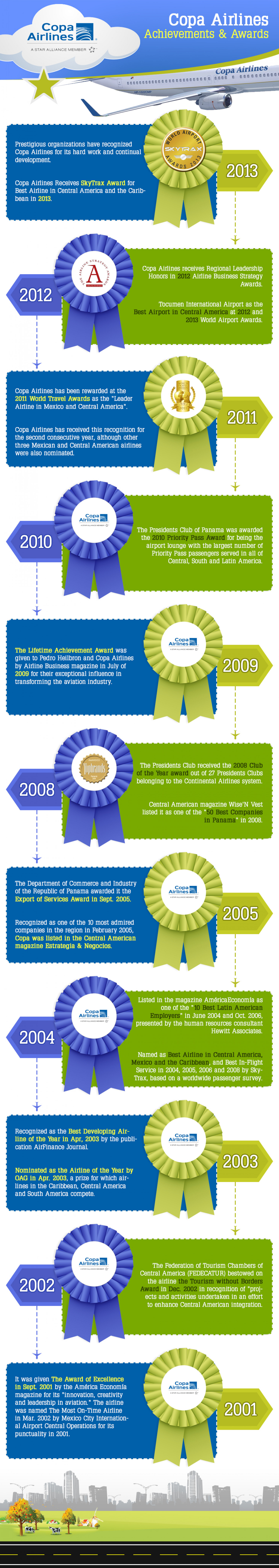 Copa Airlines - Achievements & Awards Infographic