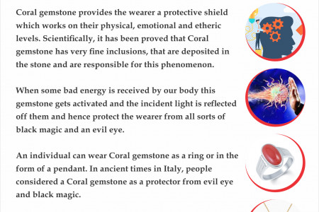 Coral Gecmstone Protects The Wearer From Black Magic Infographic
