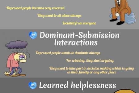 Core Realities About Depression With Its Recovery Infographic
