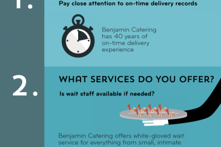 CORPORATE CATERING 101 Infographic