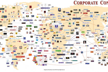 Corporate Connections Infographic