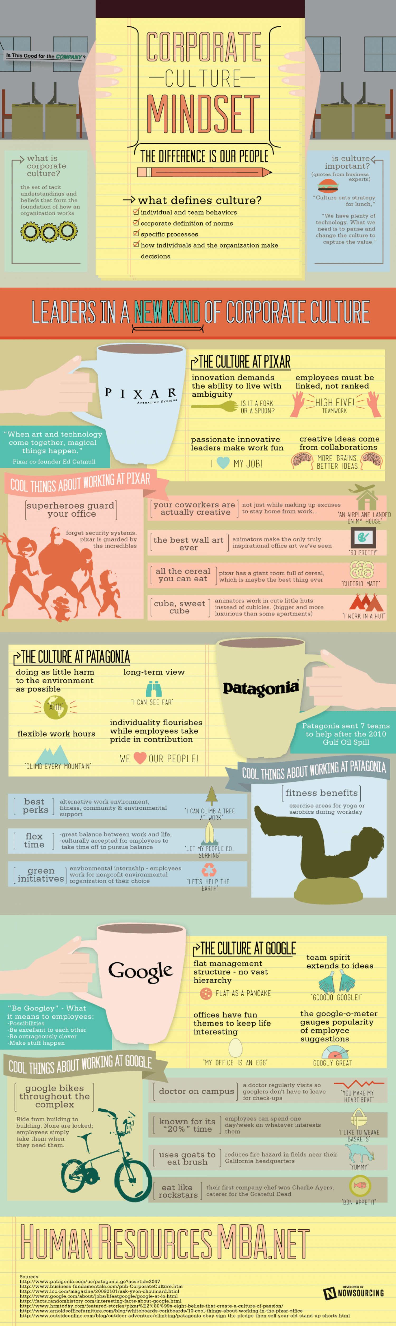 Corporate Culture Mindset Infographic