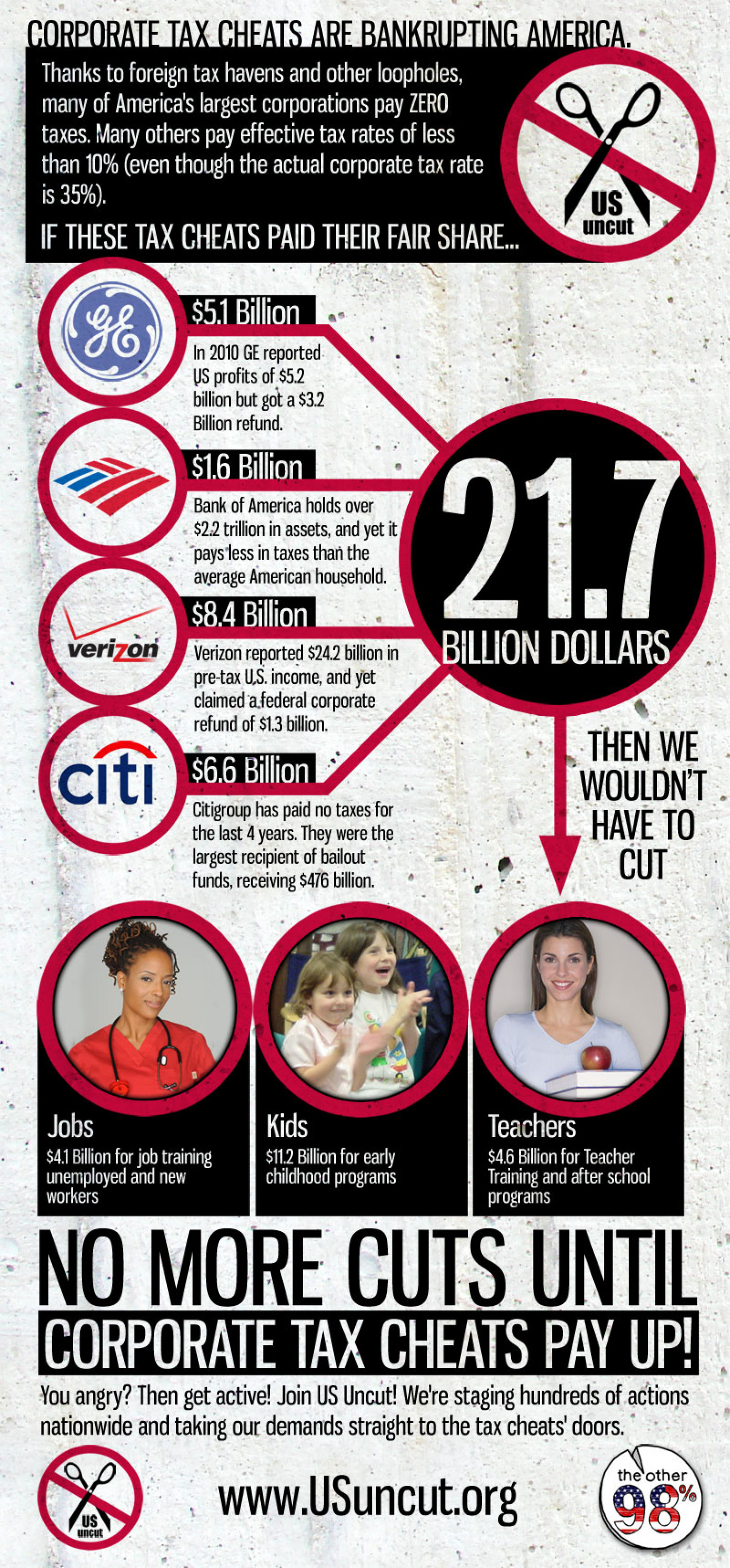 Corporate Tax Cheats are Bankrupting America Infographic