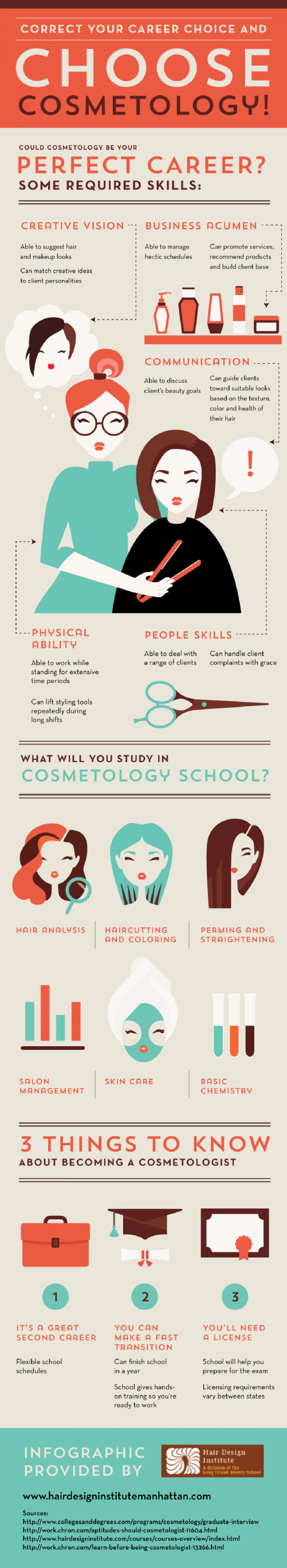 Correct Your Career Choice and Choose Cosmetology!  Infographic