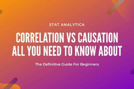 Correlation vs causation all you need to know about Infographic