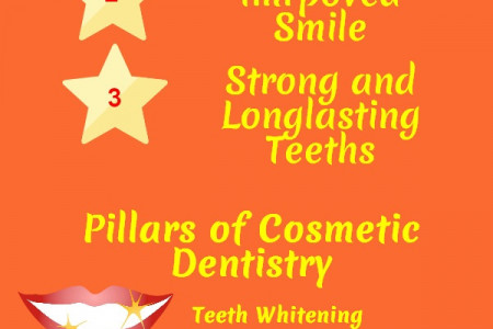 Cosmetic dentistry for a cheerful smile Infographic