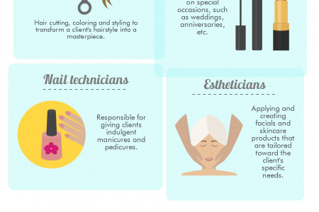 Cosmetology Career Facts Infographic