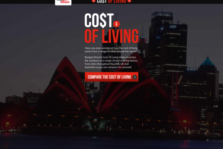 Cost Of Living Infographic