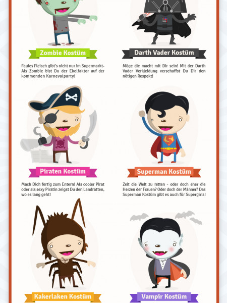Costumes Infographic Infographic