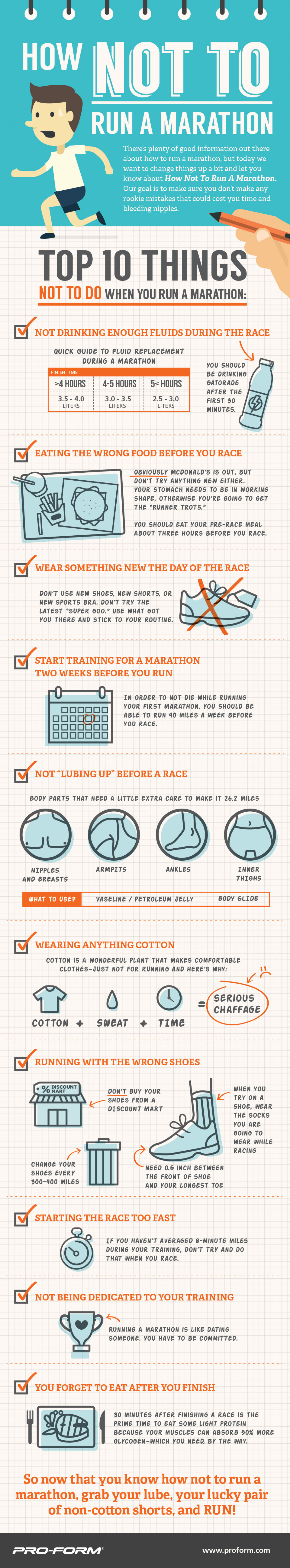 Cotton, Fast Food, and Pace: How NOT to Run a Marathon Infographic