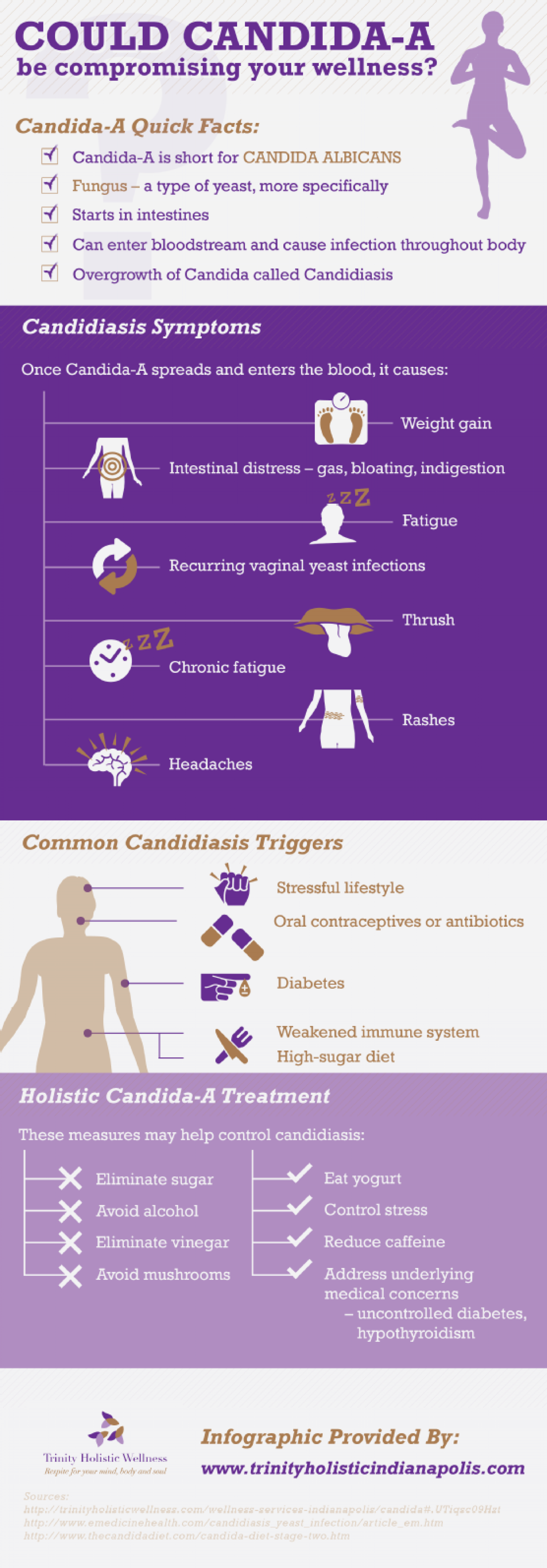 Could Candida-A Be Compromising Your Wellness? Infographic