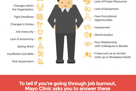 Could You Be Experiencing Job Burnout? Infographic