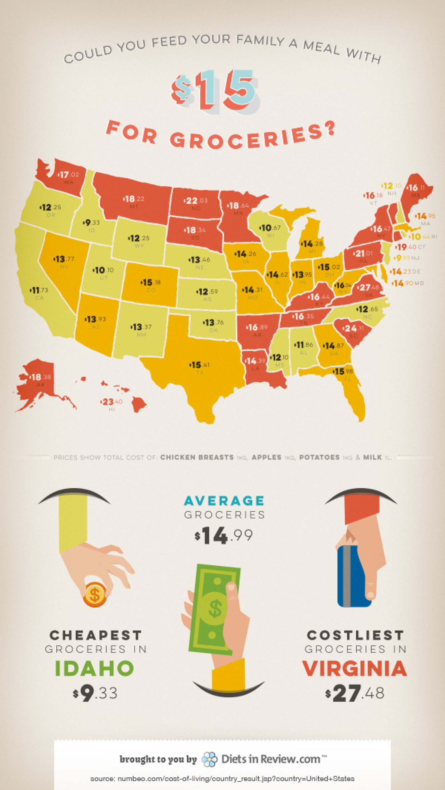 Could You Feed Your Family a Meal with $15 for Groceries? Infographic