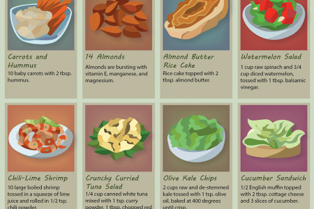 Counting Calories? Keep Them Under 100 with These Snacks and Smoothies Infographic