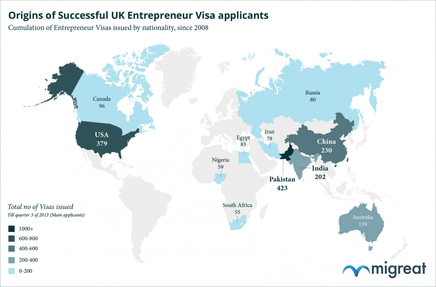 Origins of Successful UK Entrepreneur Visa Applicants Infographic