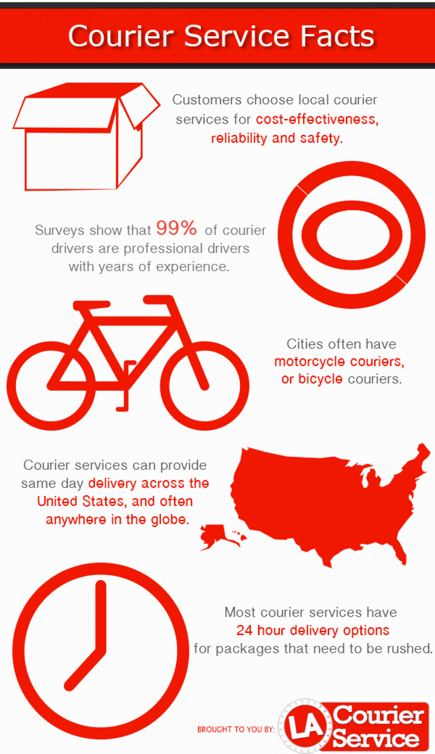 Courier Service Facts Infographic