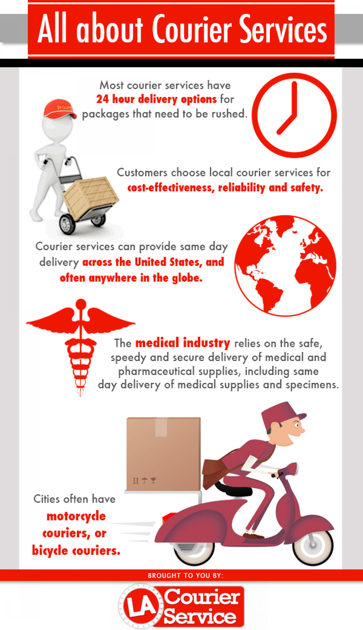 Courier Services Infographic