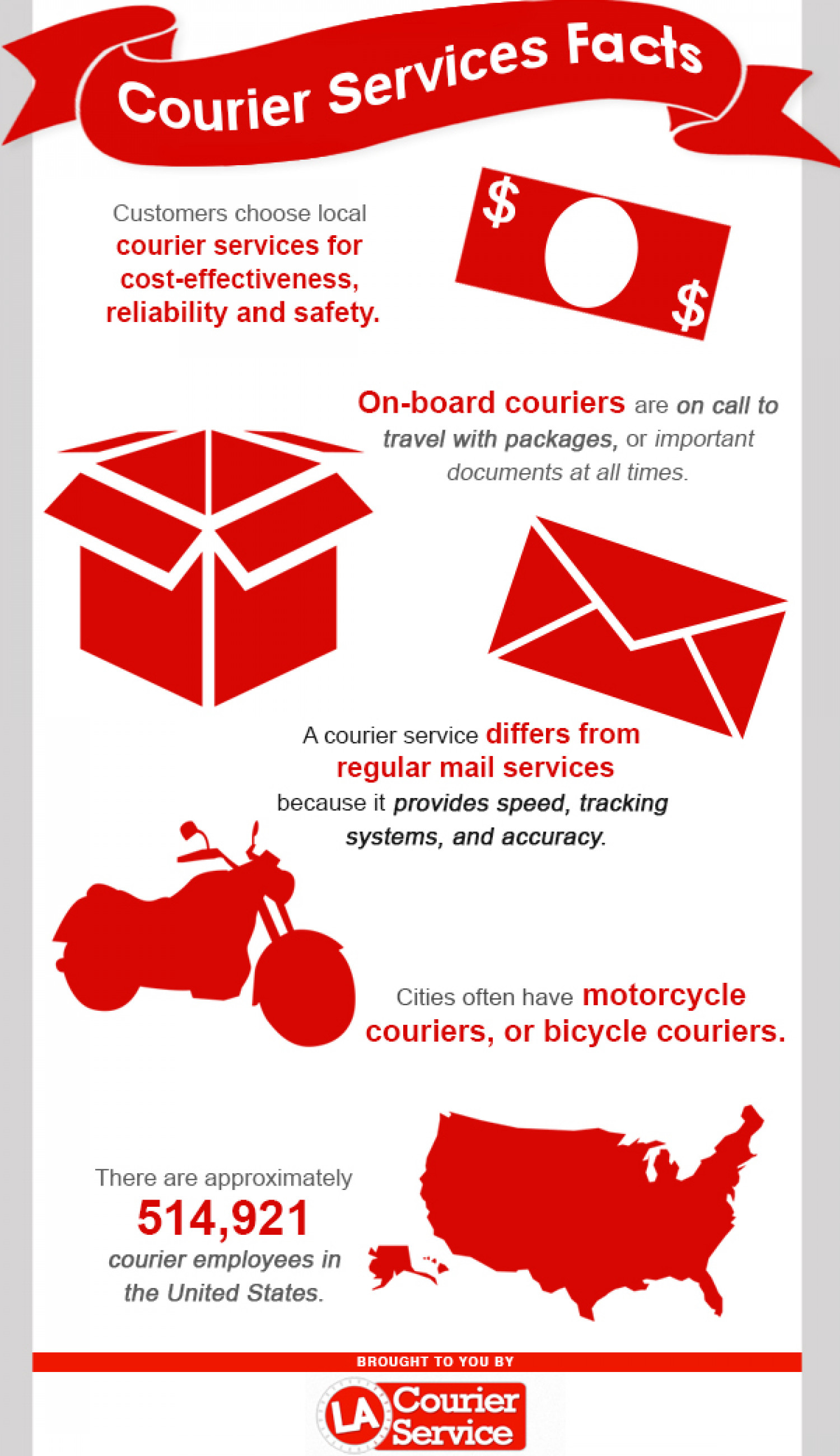 Courier Services Facts Infographic