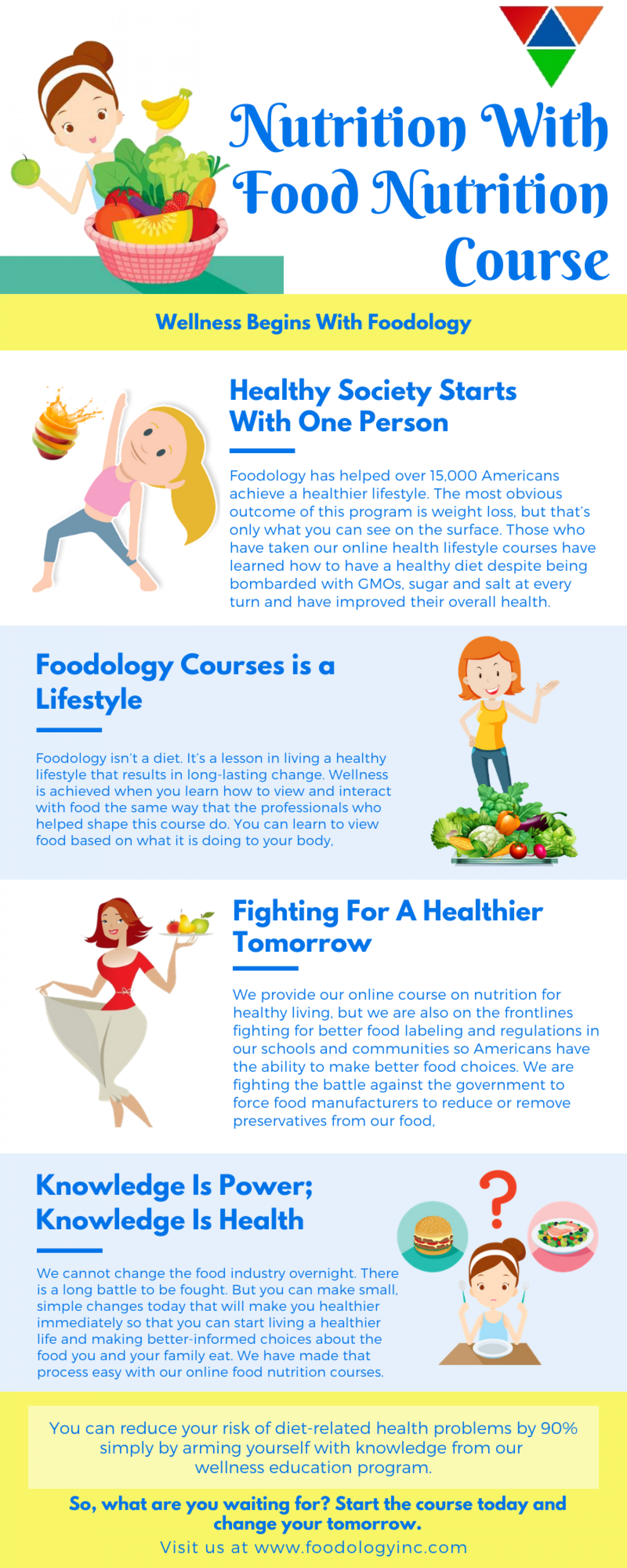Course on Diet and Nutrition | Knowledge Is Power; Knowledge Is Health Infographic