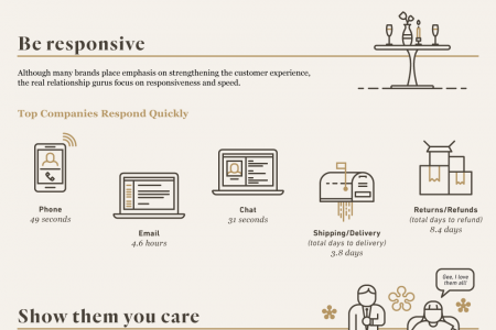 Court Your Customers Infographic