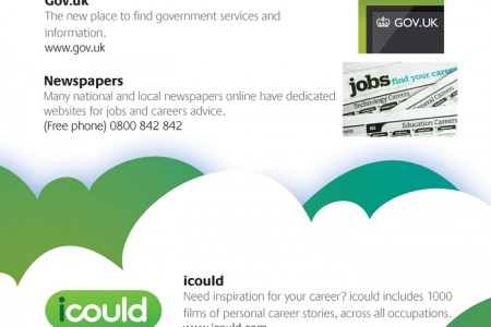 Cover Letters Infographic