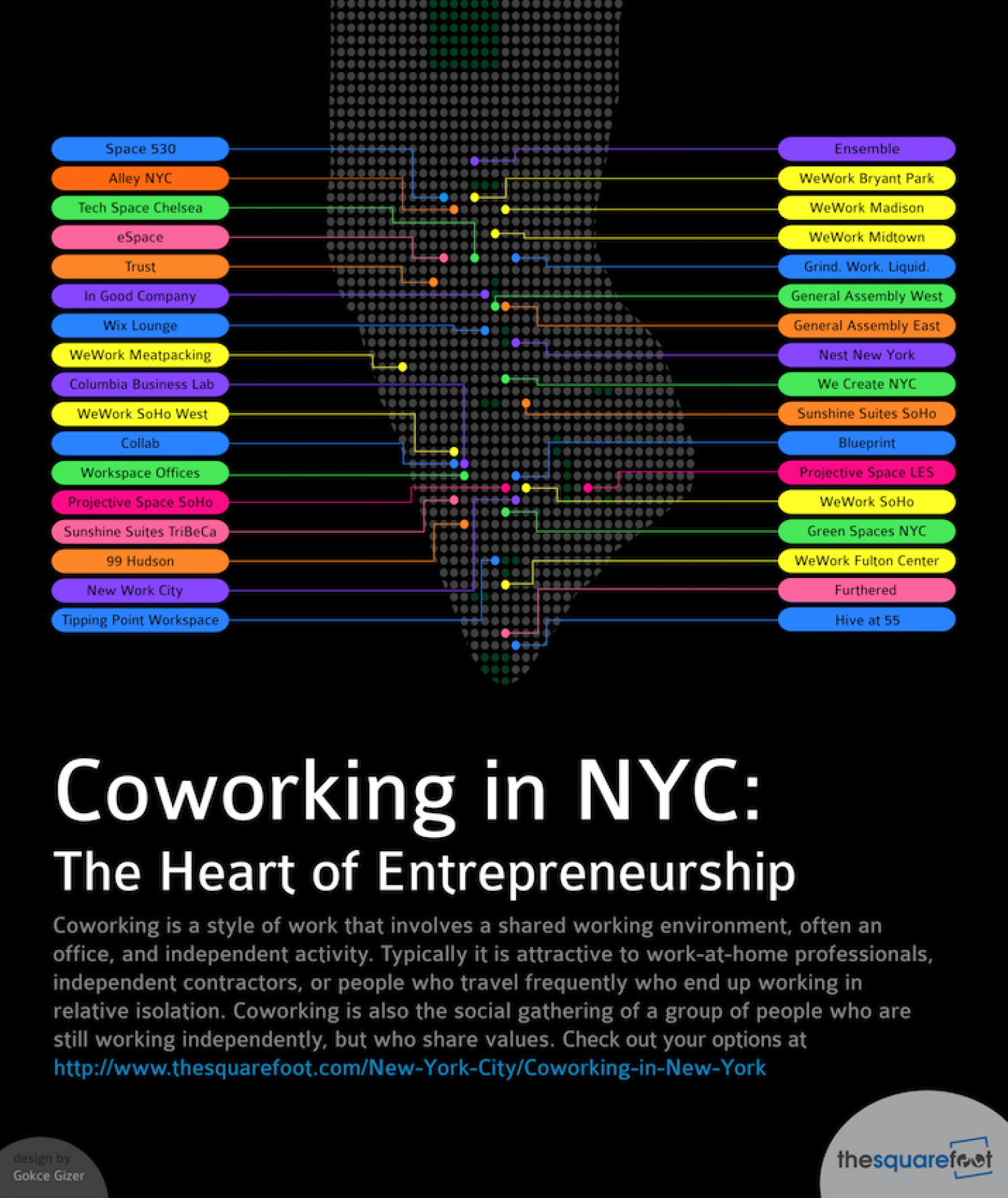 CoWorking in New York City / Manhattan Infographic