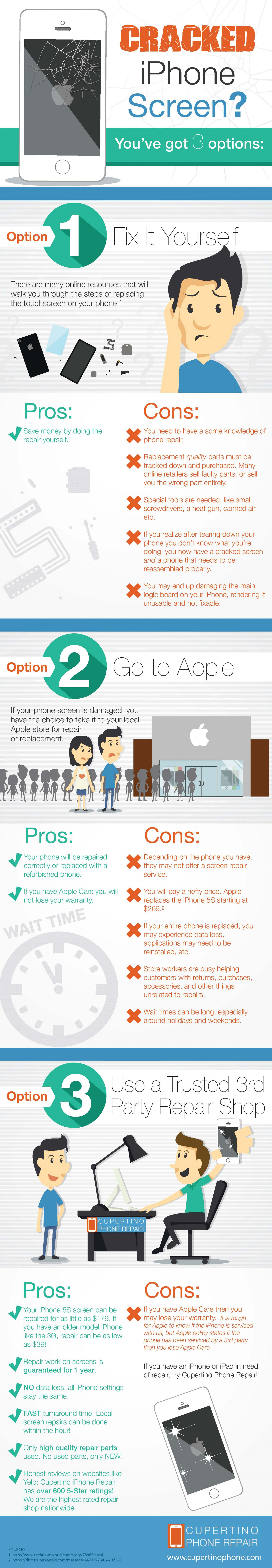 Cracked iPhone Screen Infographic
