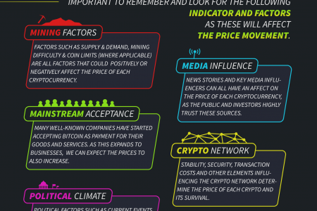Cracking The Crypto Code Infographic