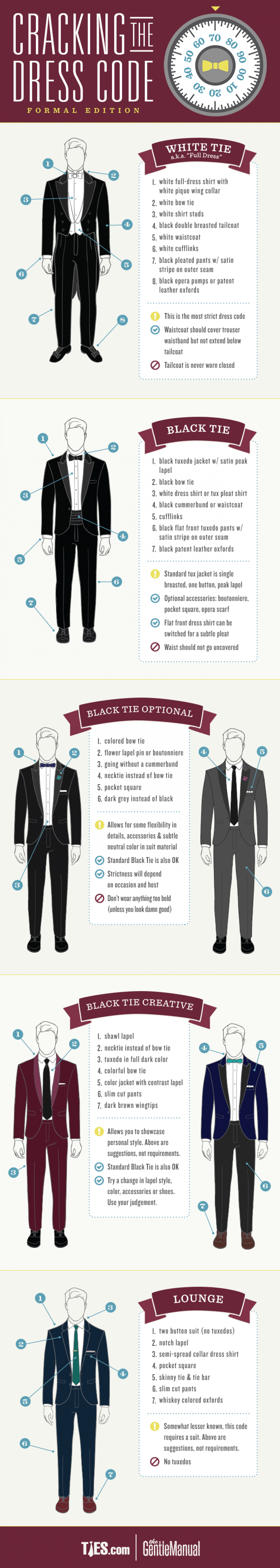 cracking the dress code the formal edition visually