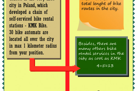 Cracow by bike Infographic
