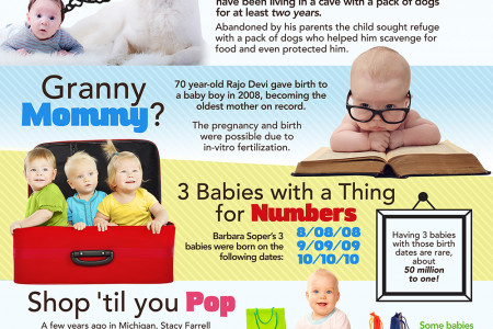 Craziest Baby Stories of All-time Infographic