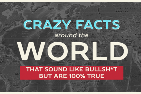 Crazy Facts Around The World That Sound Like Bullsh*t But Are 100% True Infographic