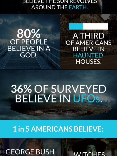 Crazy Opinion Facts and Stats That'll Boggle Your Mind Infographic