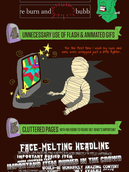 - CrazyLeaf ... Infographic