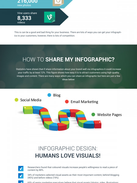 Create & Design infographics Infographic