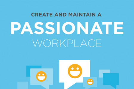 Create and Maintain a Passionate Workplace Infographic