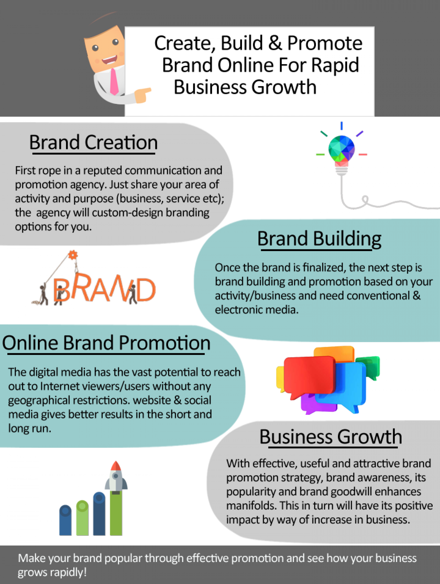 Create, Build and Promote Brand Online for Rapid Business Growth  Infographic
