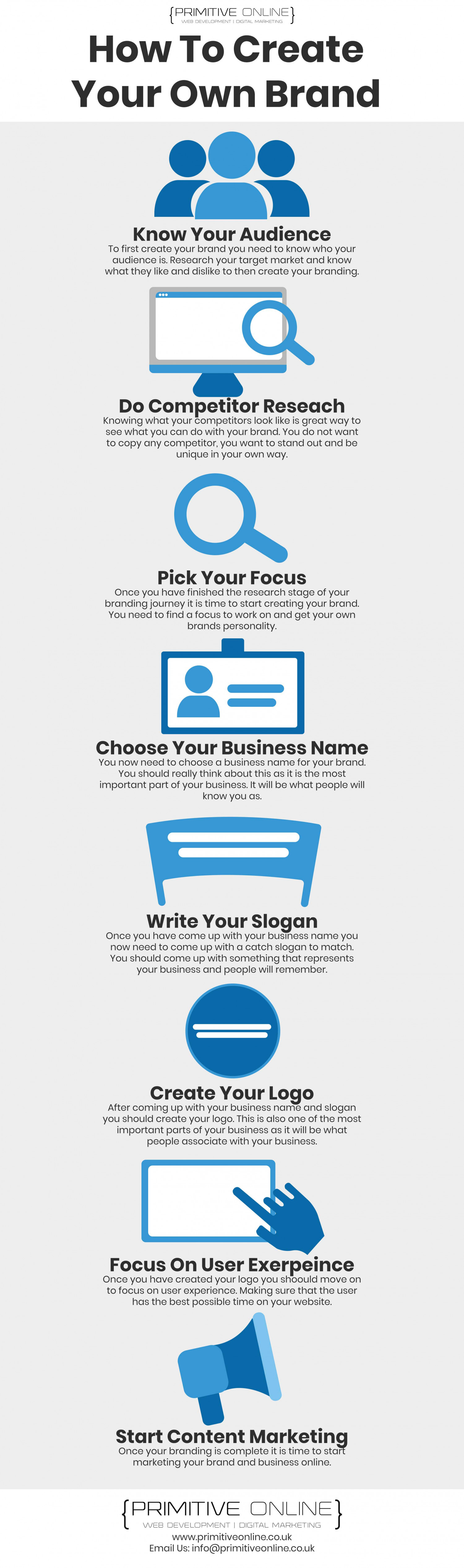 Create your own brand Infographic