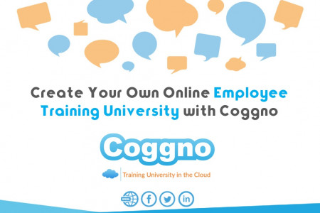 Create Your Own Online Employee Training University with Coggno Infographic